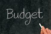 Flytta hemifrån budget