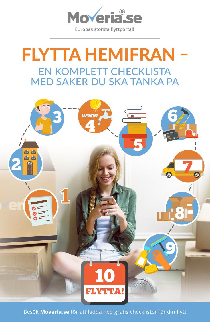 Checklista för att flytta hemifrån